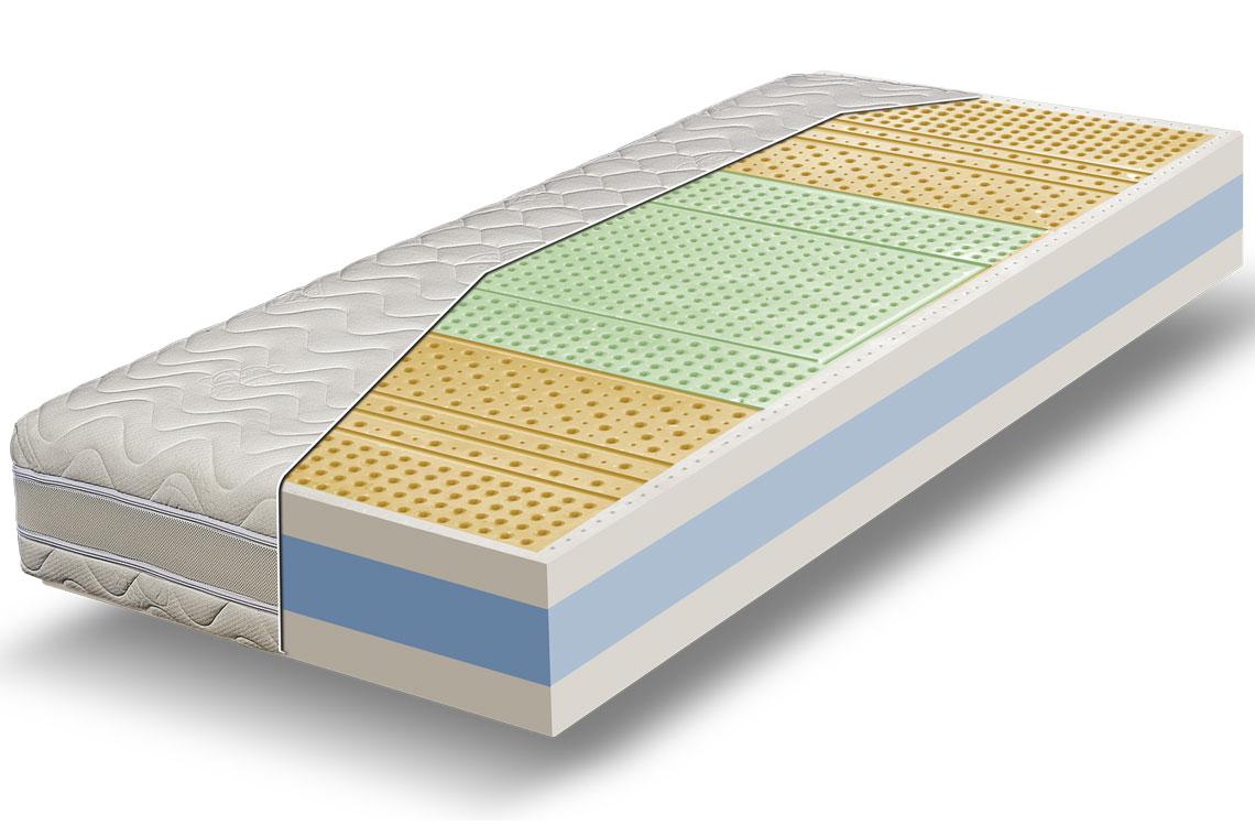 Materassi in lattice - Formaflex Verona